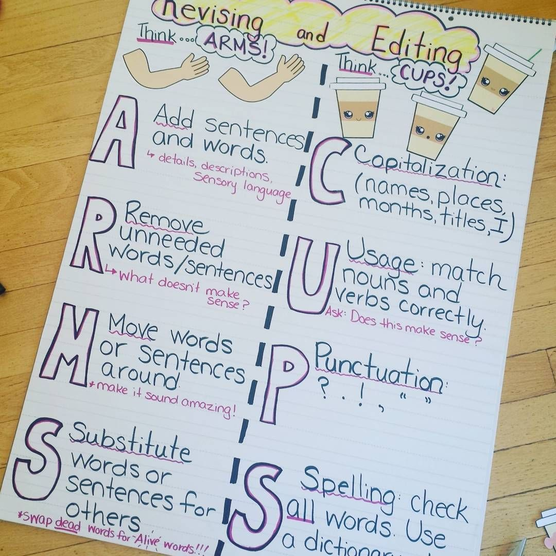 Is It Weird That I Really Enjoy Making Anchor Charts And Actually Find It Relaxing Extra