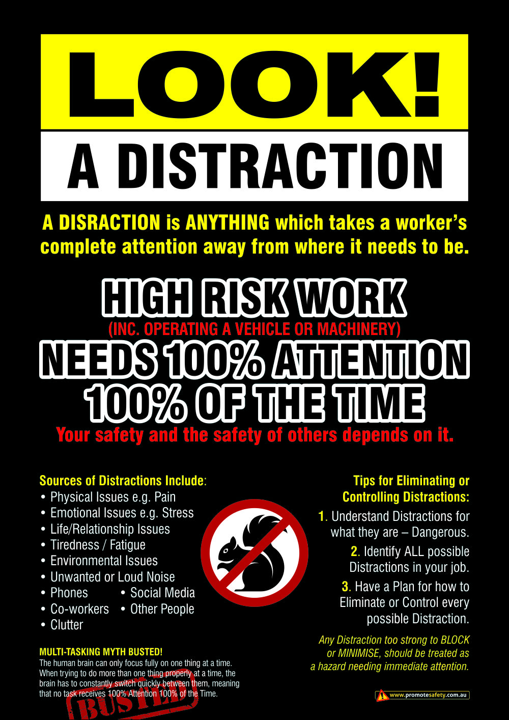 The biggest danger at work is distractions. Workplace
