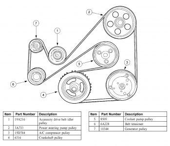 serpentine belt ford focus diagram 2004 serpentine belt diagram rh pinterest com Pulley System Wheel and Axle Diagram