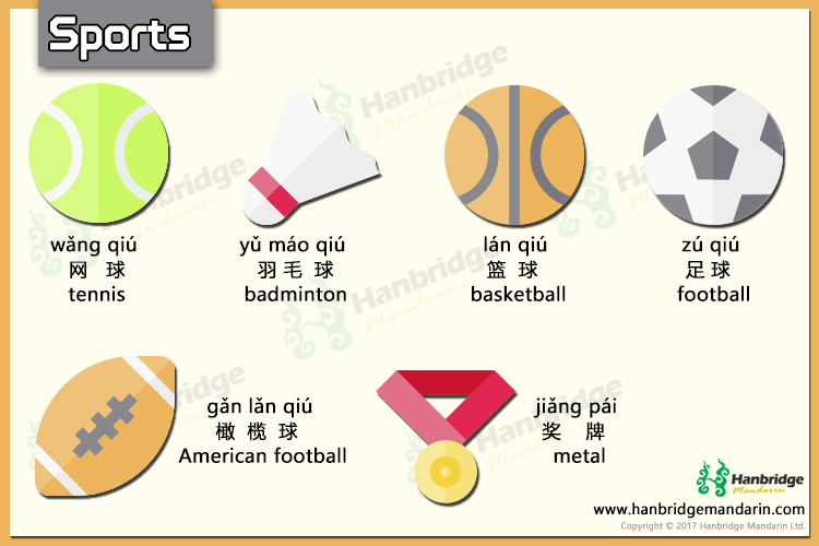 Sports In Chinese Chinese Business Chinese Learn Chinese Learn Chinese Chinese Language Learning Chinese Language