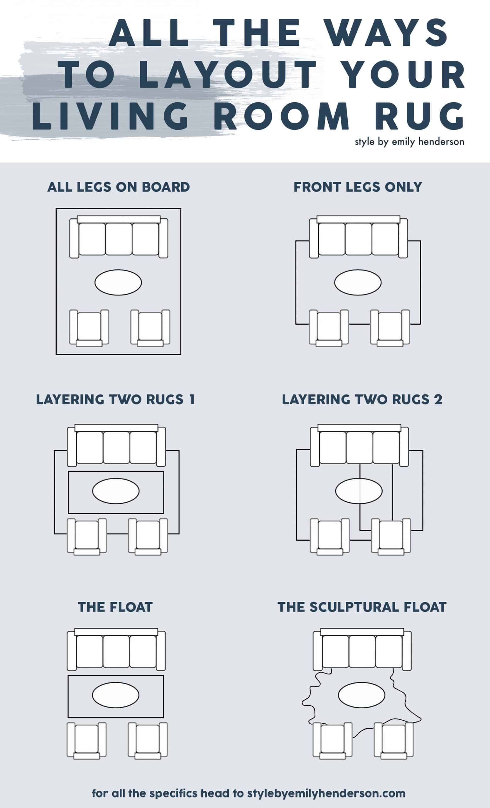 How To Choose The Right Rug Size For Your Living Room 5 Formulas Guaranteed To Work Emily Henderson In 2020 Living Room Rug Size Rugs In Living Room Living Room Rug Placement #right #rug #size #for #living #room
