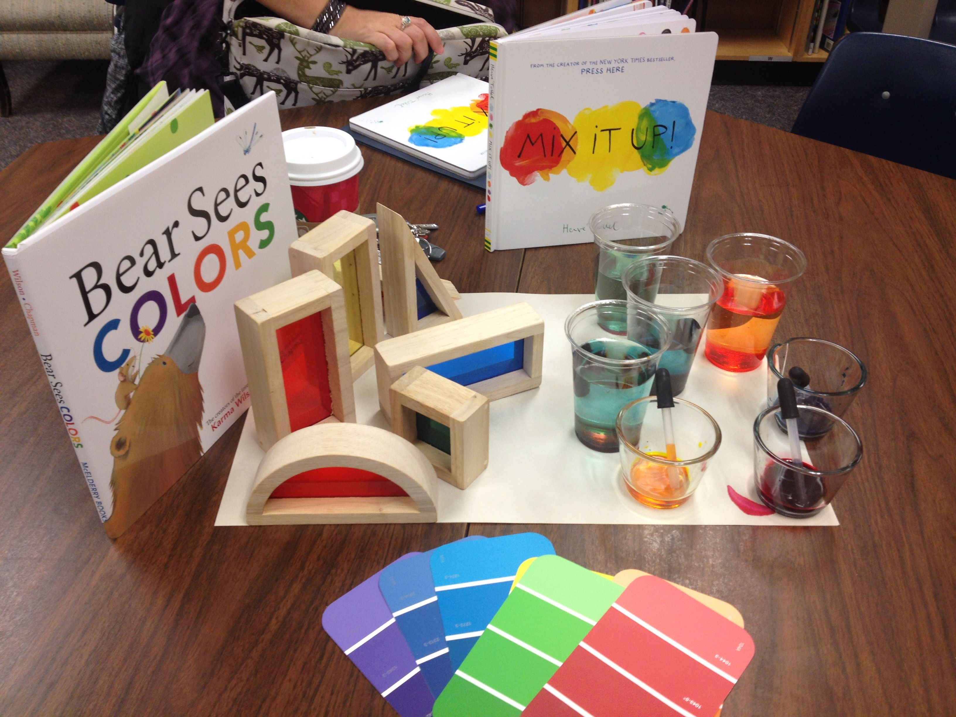 Facets Of Creative Thinking Richmond Primary Teachers