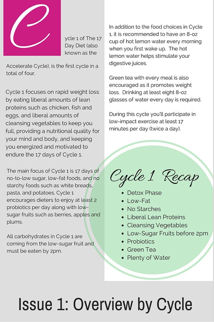 Issue 1 of 17 Day Lifestyle Magazine features a step-by-step overview of