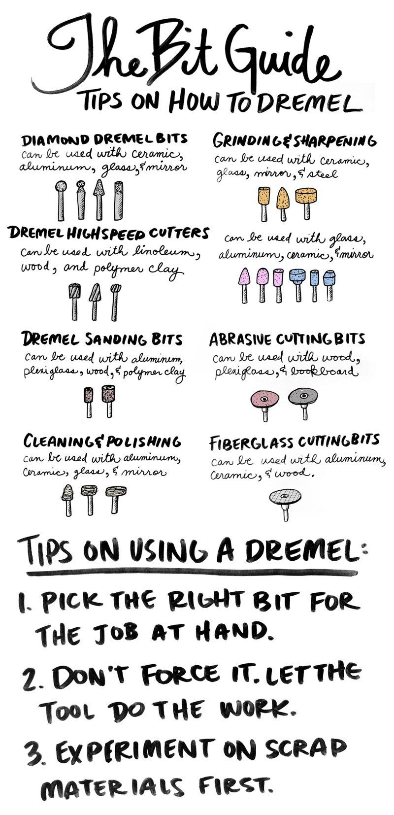 how to use a dremel the dremel bit guide this post is great for figuring out what bit to use on a project plus it gives you ideas on what to  [ 800 x 1654 Pixel ]