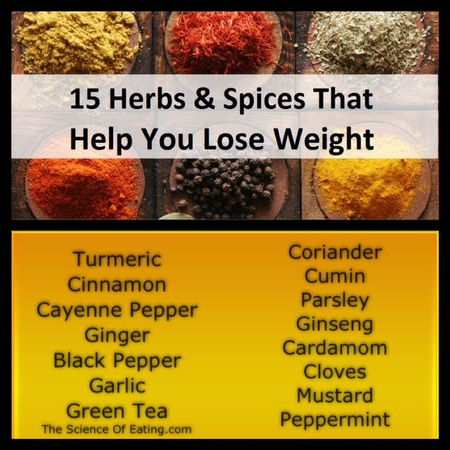 Foods Herbs That Help Weight Loss  This site 'thescienceofeating.com has loads of advice on foods to eat to help … good read