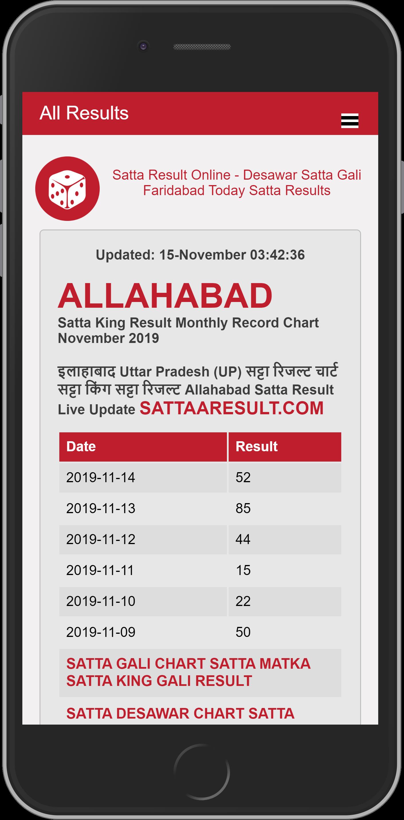 Satta King Allahabad Satta Result Chart 2019 Satta Allahabad 2020