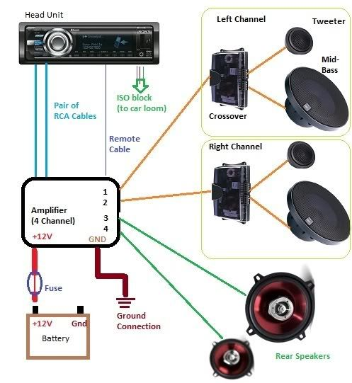 beginers guide to car audio