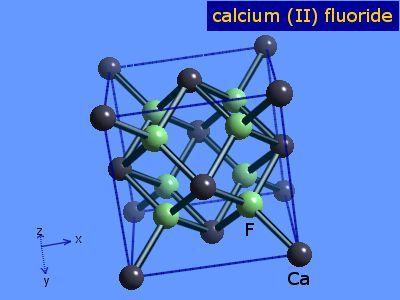 Webelements Periodic Table Of The Elements Calcium Calcium