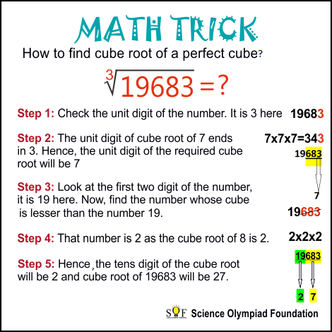 Maths Shortcut Trick to Find a cube root of a perfect cube. | Math ...