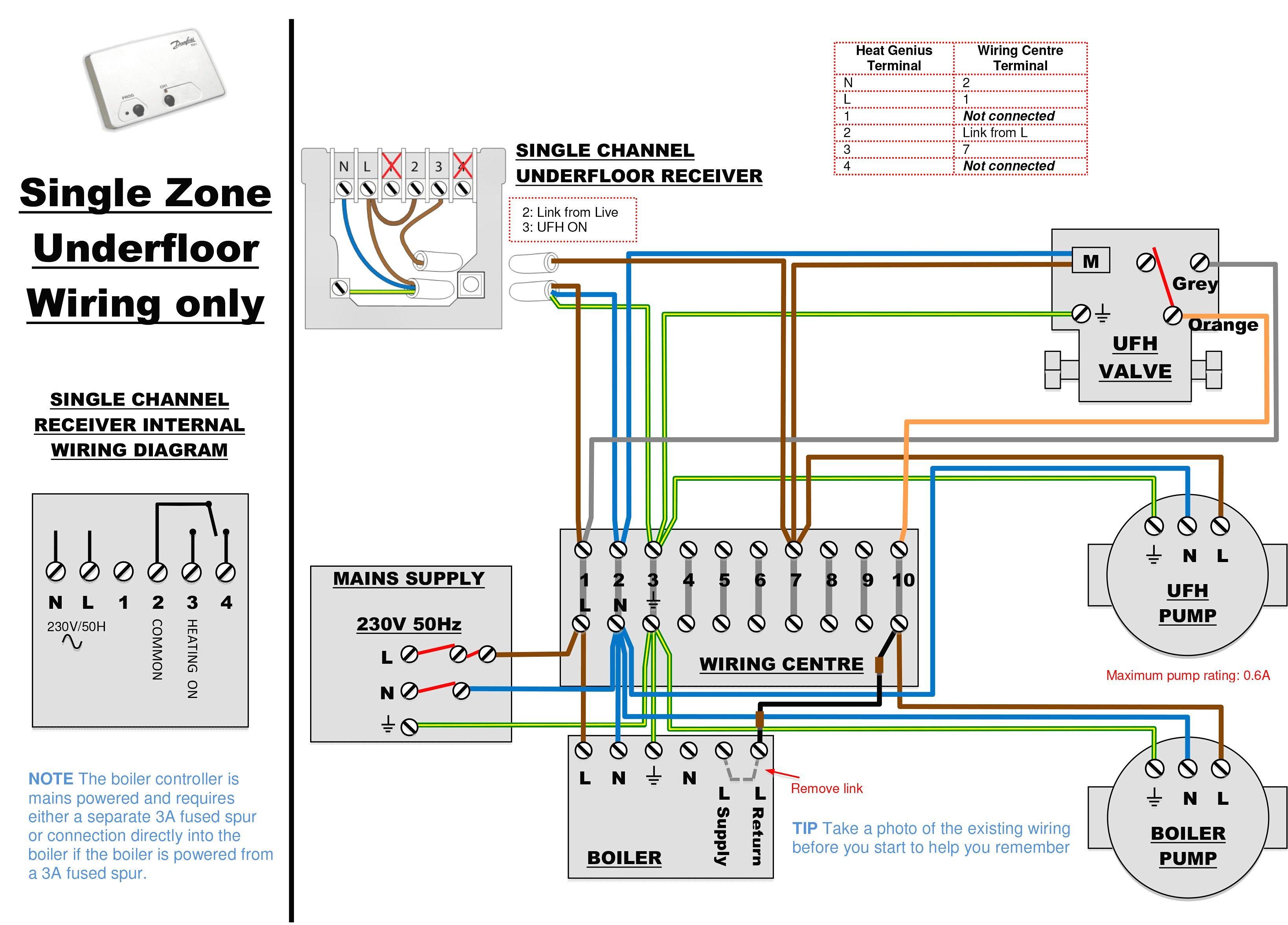 Elegant Master Flow thermostat Wiring Diagram in 2020