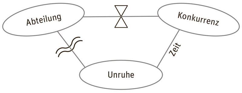 Heilen Symbole Symbole Heilen Praxisbuch Novel Pdf | Get ...