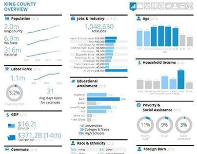 Dashboard infographics data viz data visualization pinterest dashboard infographics data viz publicscrutiny Choice Image