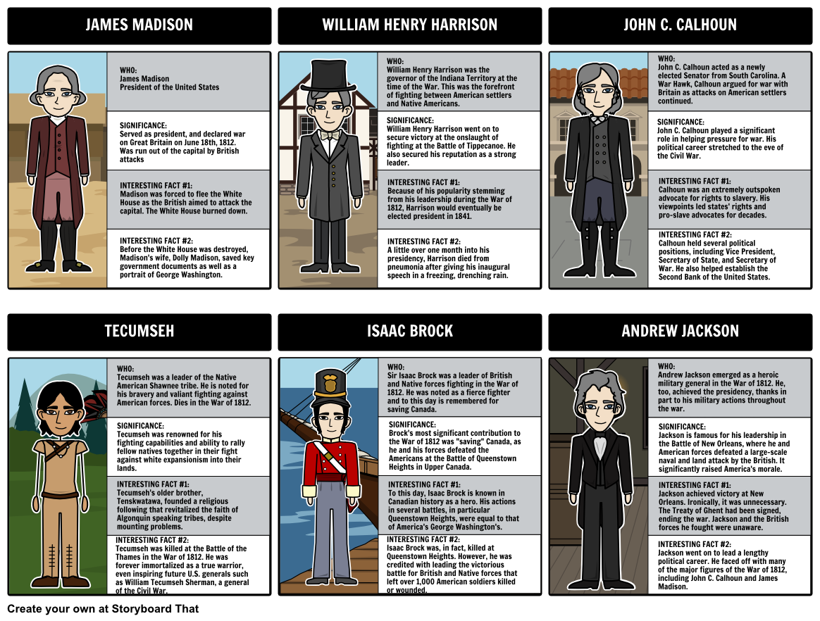The War Of Mr Madison S War