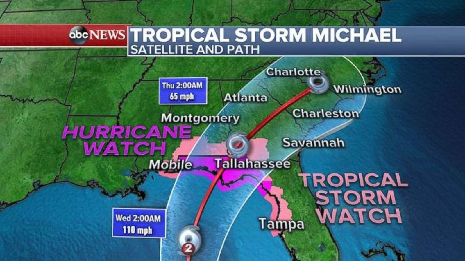 Tropical Storm Michael Nears Hurricane Strength As Florida Prepares Tropical Storm World Weather Hurricane