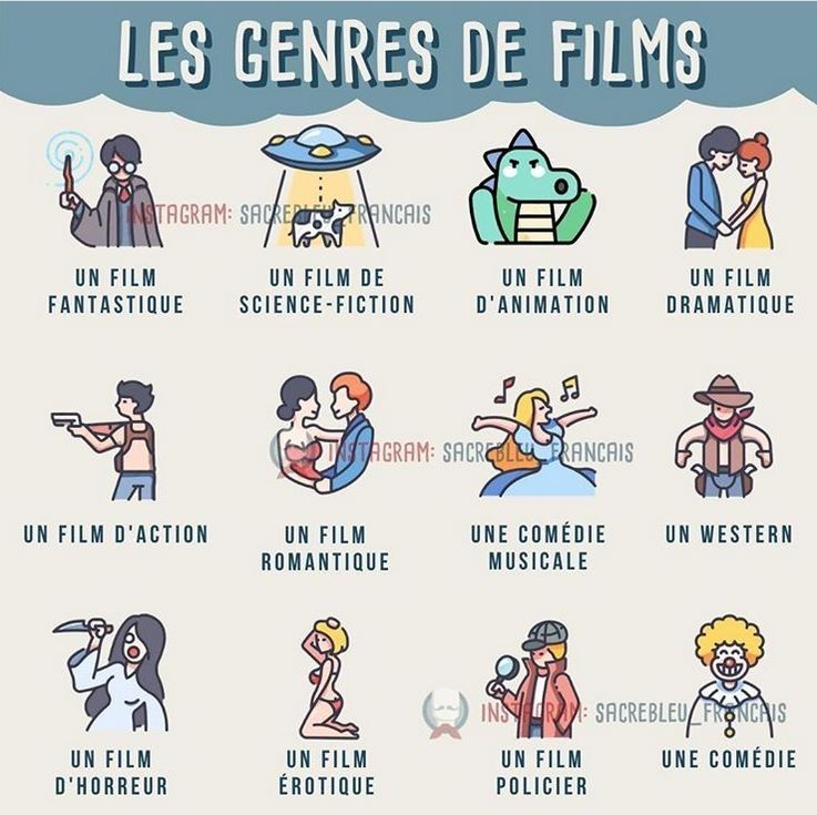 Pin By Vicky Gerasopoulou On Vocabulaire French Flashcards Teaching French French Words