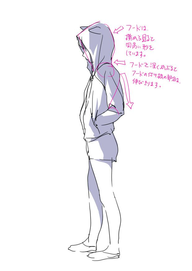 Anime Hoodie Side View : anime, hoodie, Clothes, Reference,, Drawings,, Drawing
