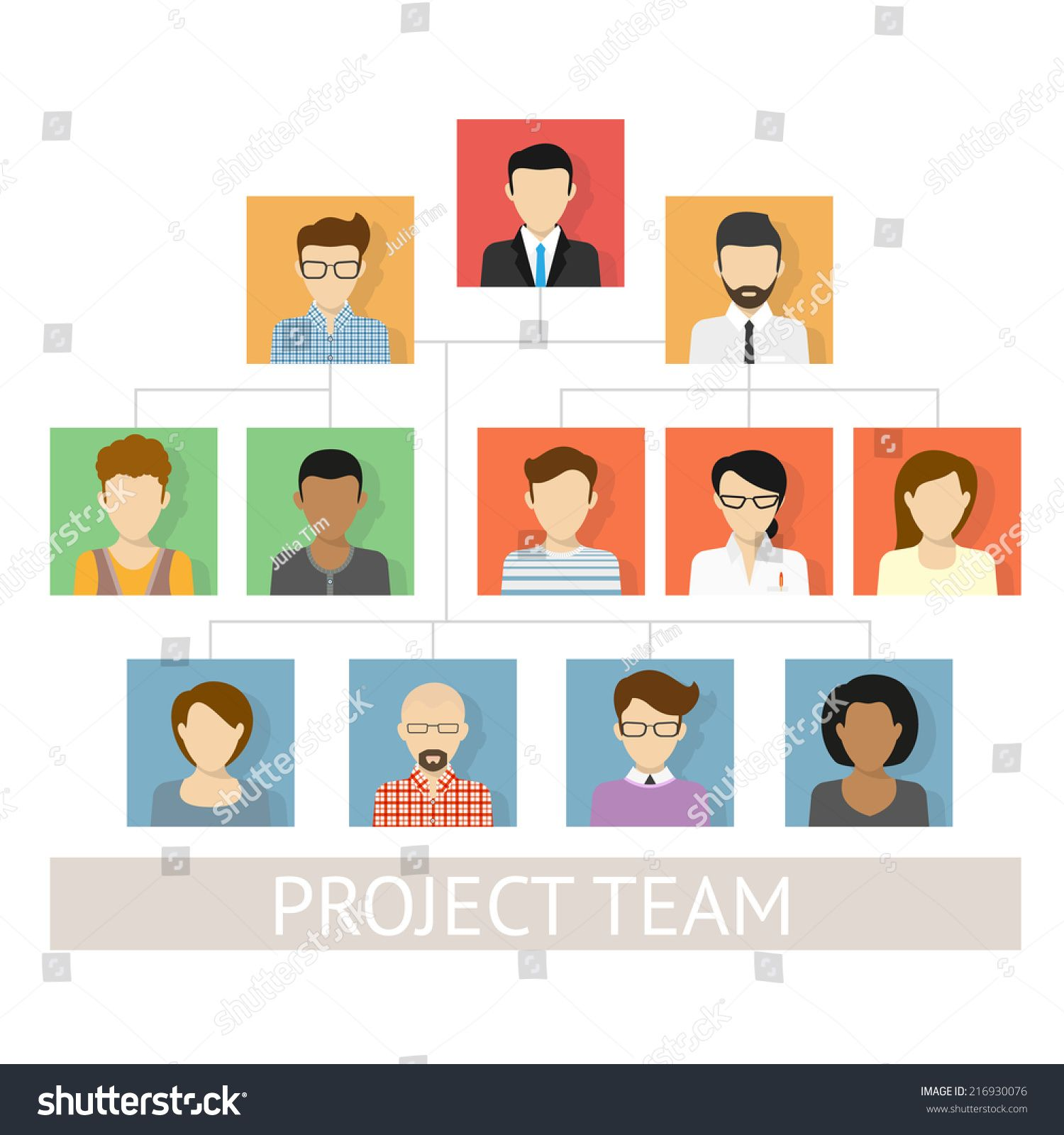 Project Team Organization Chart With Characters Avatars Icons Intranet Network Diagram Photo Album Diagrams Contains Leader And Business Colleagues Such As Designers Engineers