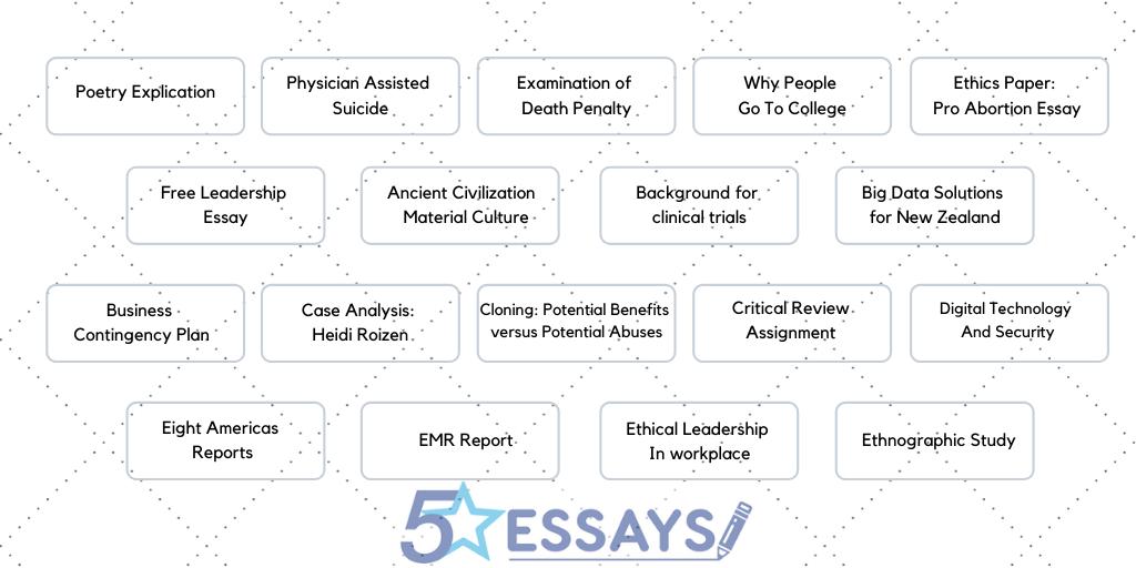 Websites to type essays