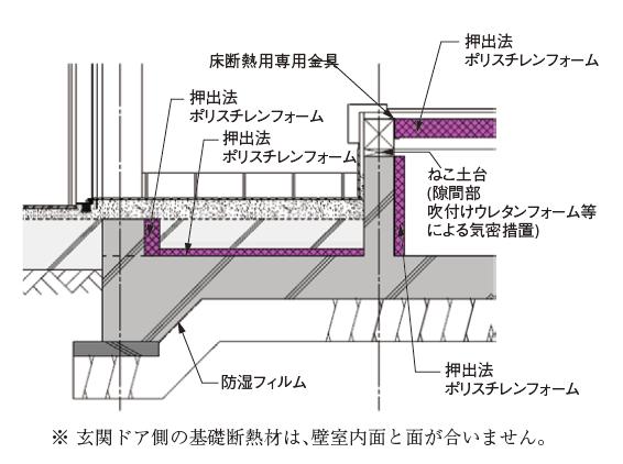 土間下の断熱 施工図 建物 構造 断熱