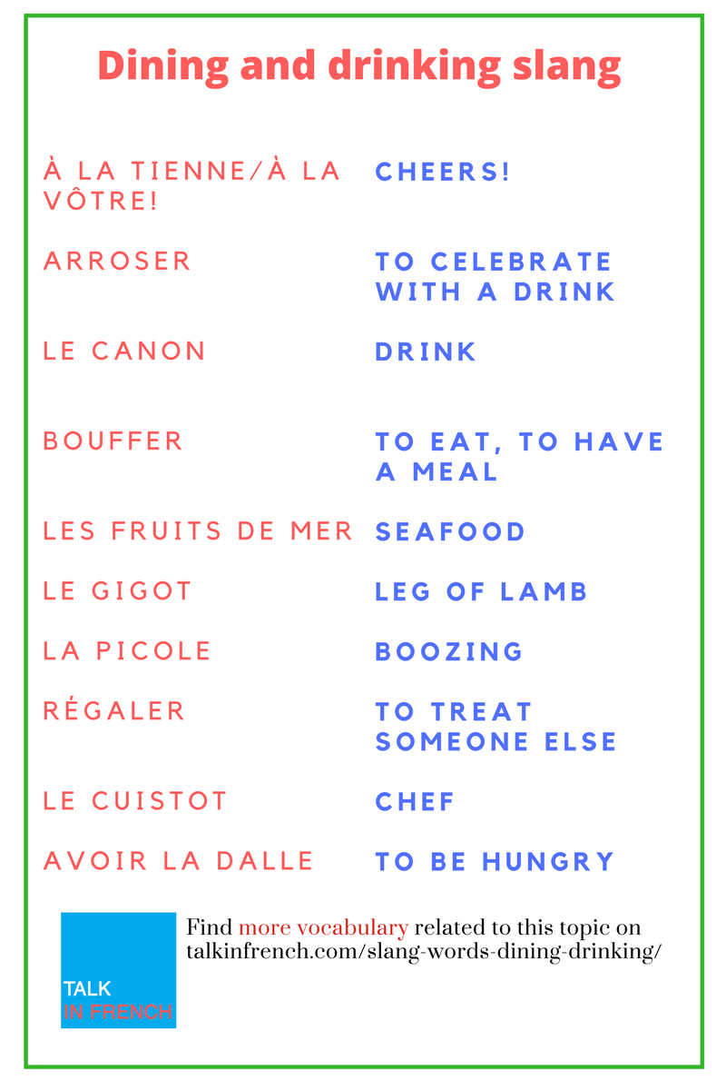 French Slang Words And Phrases Used in Dining And Drinking