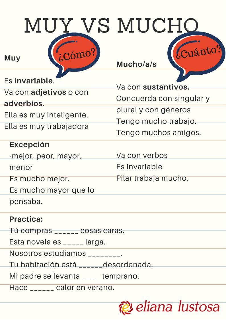 Muy vs Mucho | Ortografía | Pinterest | Spanisch, Spanisch lernen ...