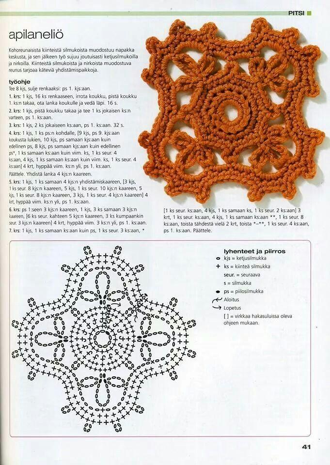 Pin de Macarena Pérez en crochet   Pinterest   Croché, Patrones y ...