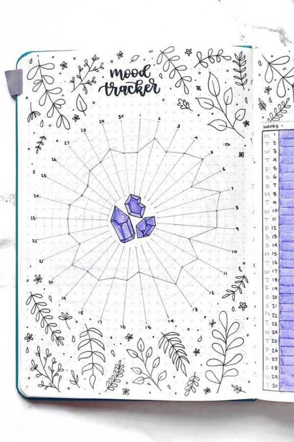22 Adorable May Mood Tracker Page Examples - Crazy Laura