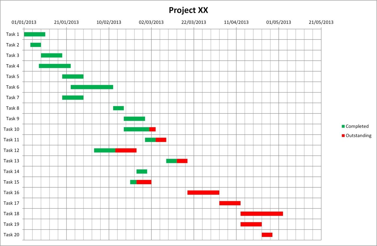 Gantt Chart Excel Template Ver 2 | Business, Templates and Tools