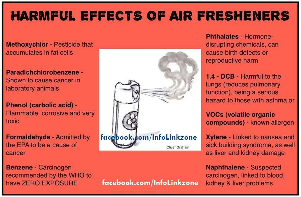 Do you know what you are spraying in your homes...?...   Do you know what you and your family is inhaling?   Become informed..
