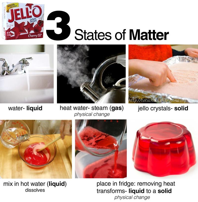 Three states of matter using jello