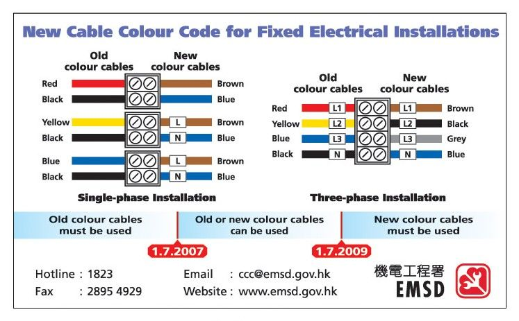 automotive wiring colour code - Hľadať Googlom | Electrical ...