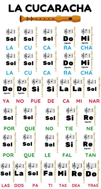 510 Ideas De Partituras En 2021 Partituras Musica Partituras Partituras Violin