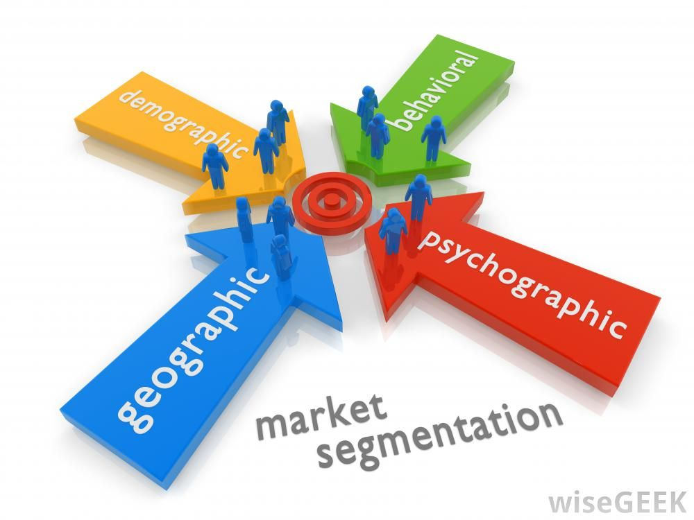 STUDENT\/TEACHER RESOURCE Market Segmentation - learn more about - target market analysis