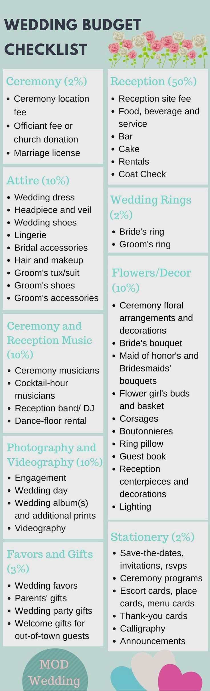 Pin On Budget Weddings