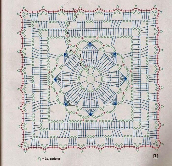 Pin de Sousou en Carrés au crochet   Pinterest   Ganchillo, Patrones ...