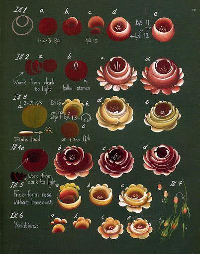 Rosas doble carga
