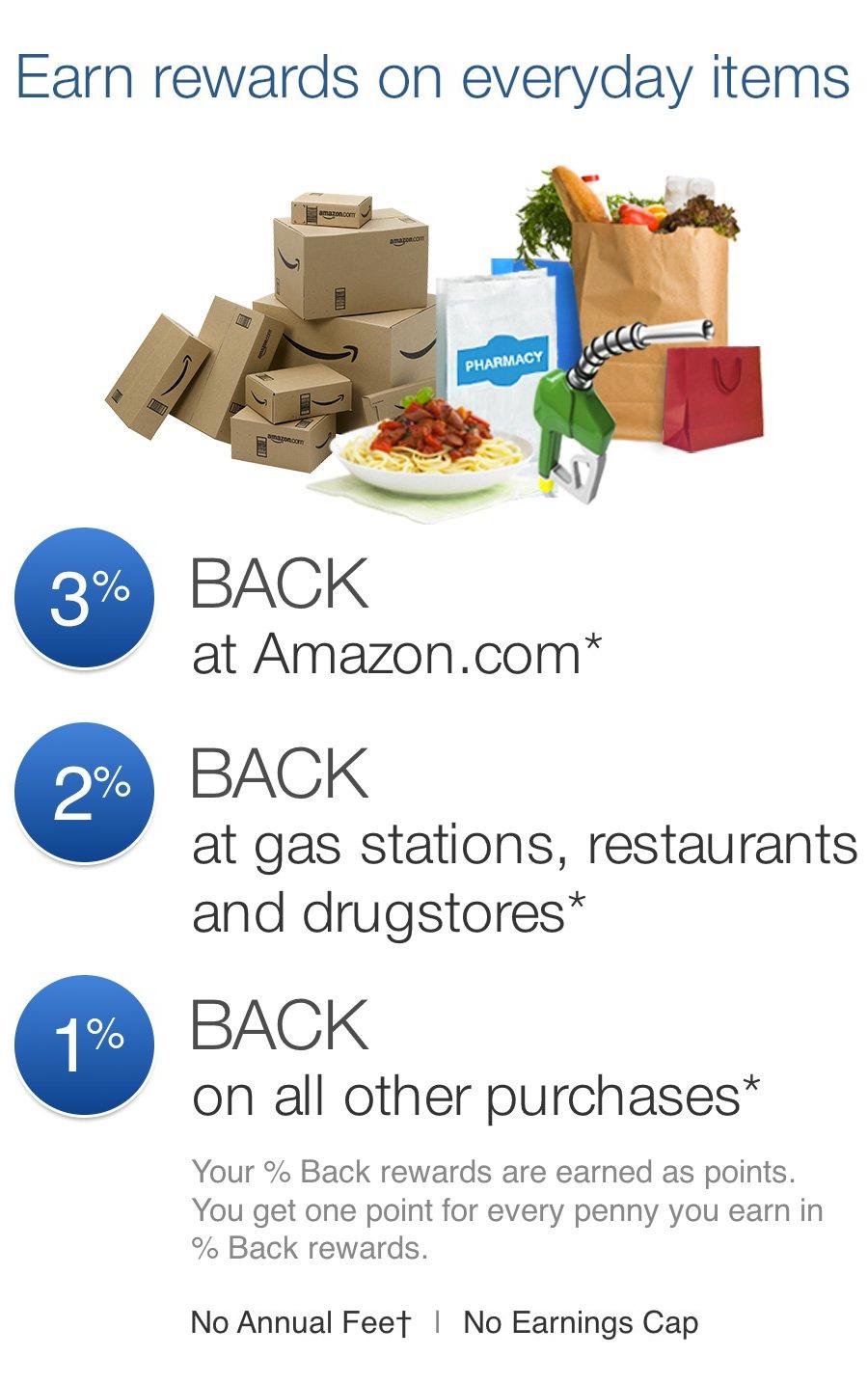 Amazon.com Rewards Visa Card