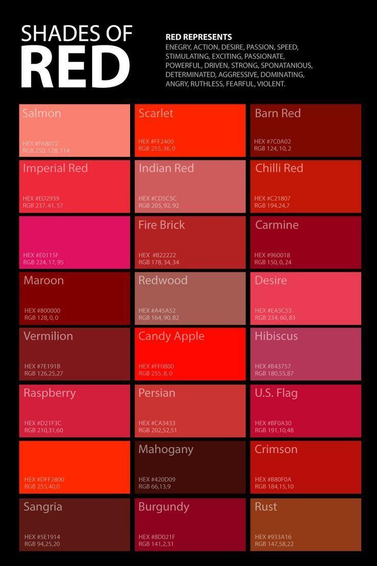 Shades Of Red Color Palette Poster Palette De Couleurs Rouge Palette Couleur Couleur Rouge