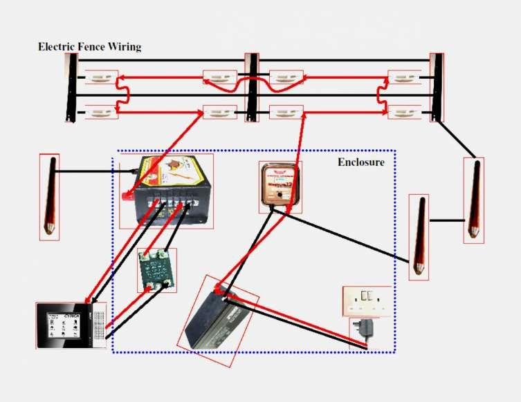 15 Home Electric Fence Wiring Diagram Wiring Diagram Wiringg Net Electric Fence Fence Installation Cost Dog Fence
