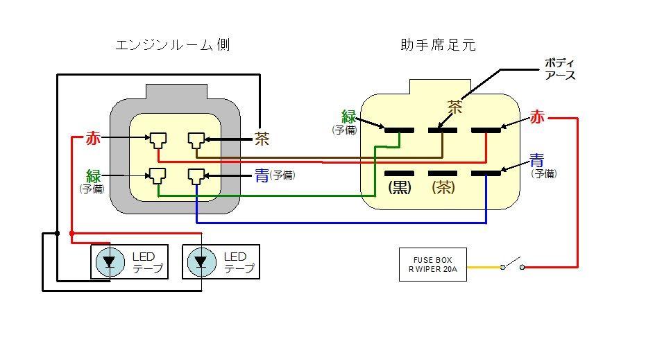 ウィンカーランプユニット部ledテープ貼付け 3 3 項目3 プリウスa