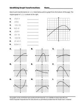 Identifying Graph Transformations