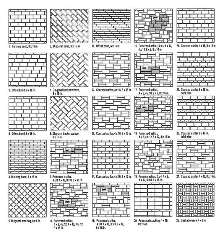 Block Patterns Interior Wall Design Wooden Wall Decor Brick And Wood