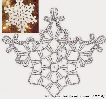 Kira scheme crochet: Snowflakes