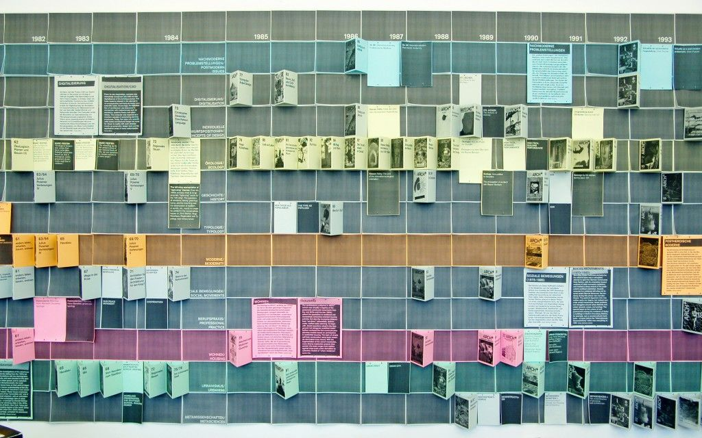 The Making Of Your Magazines Onlab Exhibition Design Print Design Design