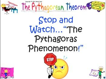 This Mini-Lesson addresses the following Math Common Core State Standards. Understand and apply the Pythagorean Theorem.CCSS.Math.Content.8.G.B.6 E…