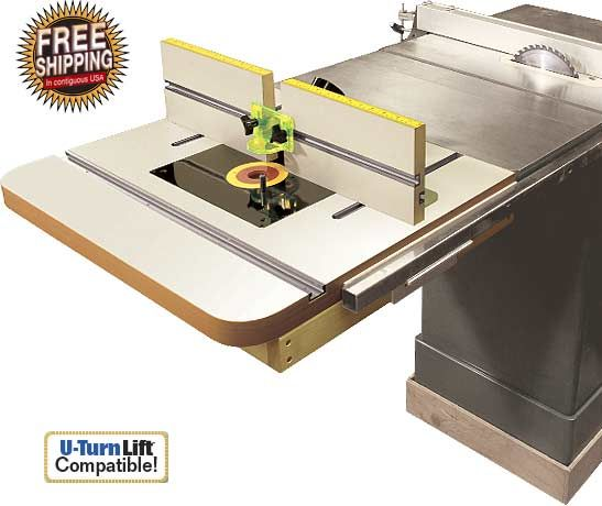 Pin By Andy Buckvich On Woodworking Router Plate Router Table