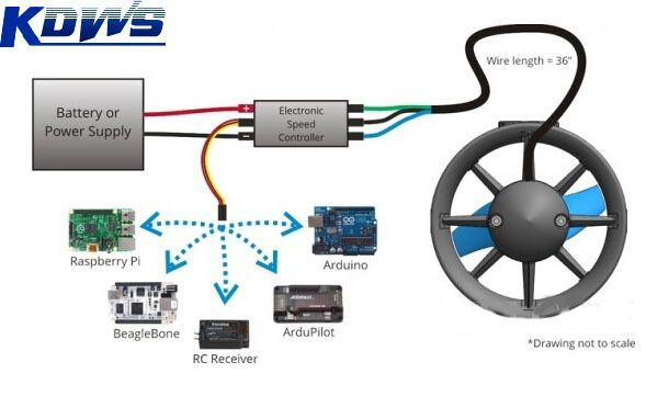 aliexpress com  comprar 200 w robot submarino motor sin