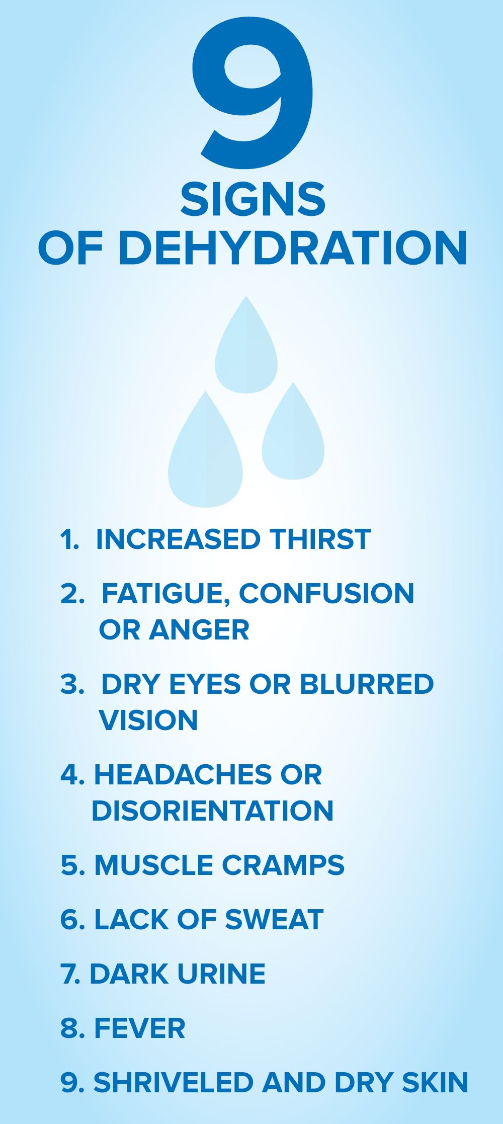 How Do I Know If I'm Dehydrated? The Symptoms You Should. Nerve Damage Signs. Neurodiversity Signs. Emergency Equipment Signs. Plan Signs. Dentist Signs. Dog Body Language Signs. Glandular Fever Signs. Medical Centre Signs Of Stroke