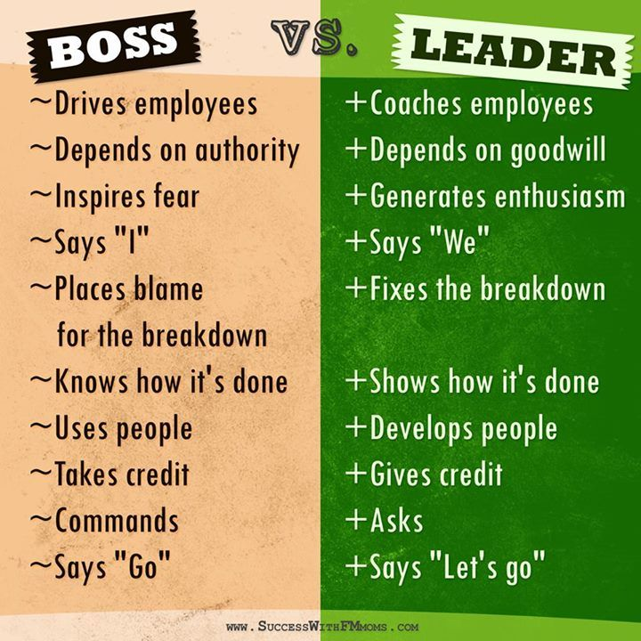Facebook Boss Vs Leader Manager Quotes Leadership Quotes