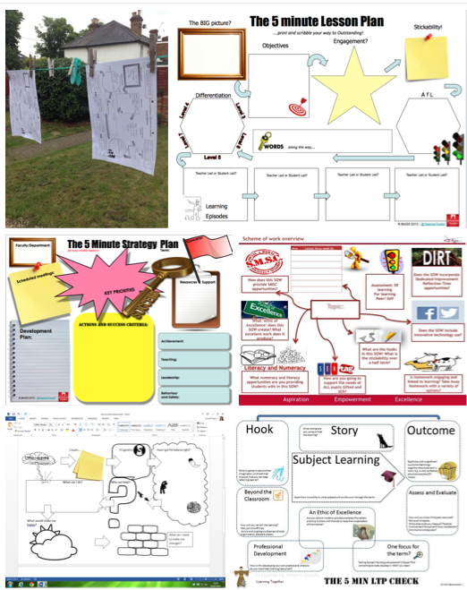 The 5 Minute Lesson Plan Examples Lesson Ideas Pinterest